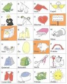 Alfabeto cimbro